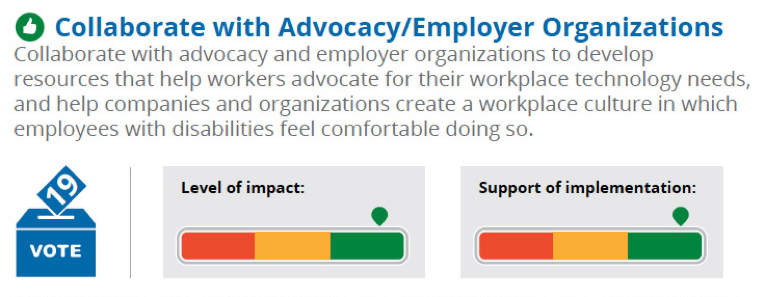Collaborate with Advocacy and Employer Organizations. Description follows.