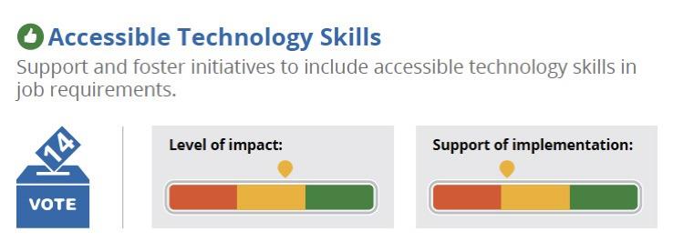 Accessible Technology Skills. Description follows.