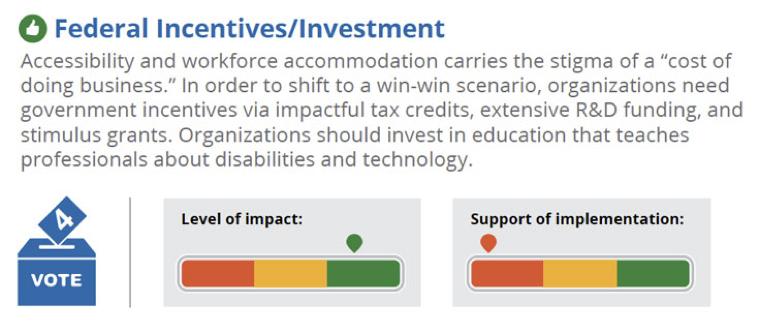 Federal Incentives/Investment. Description follows.