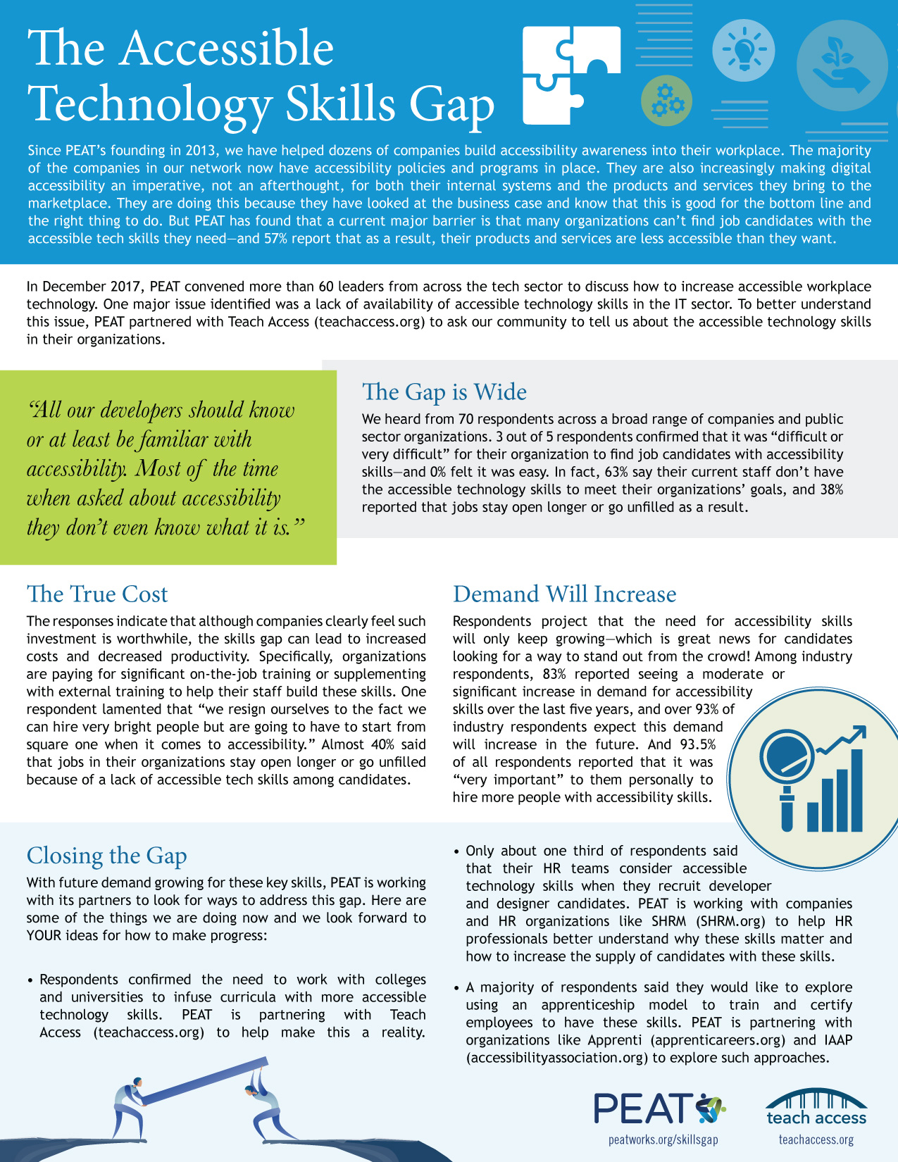 Accessible Skills Gap Infographic - Page 2. Click to view larger version.