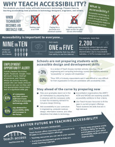 Why Teach Accessibility? Infographic